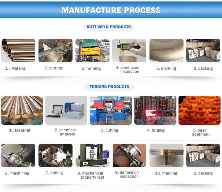 copper nickel manufacturer process