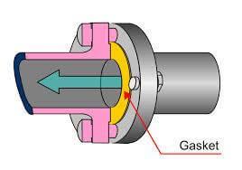 Gasket